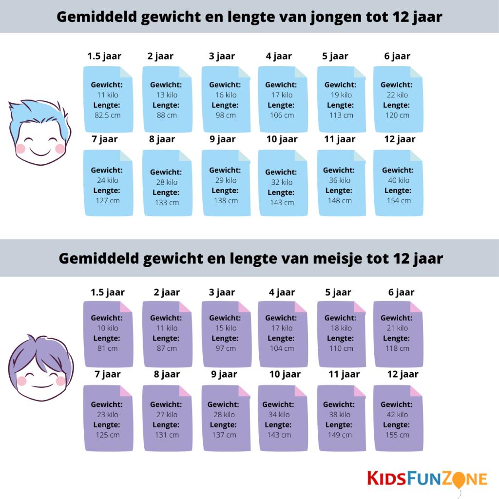 Kind 8 Jaar